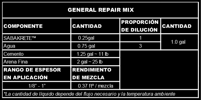 bullbond_tabla_general repair-01-01