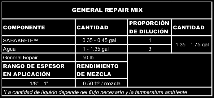 GENERAL REPAIR-TABLA BULLBOND-N
